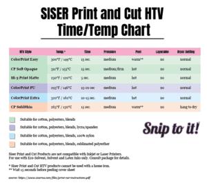 siser printable HTV temperature chart